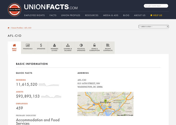 UnionFacts.com Screenshot